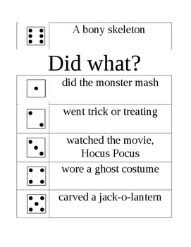 Halloween who, what, when, where, why