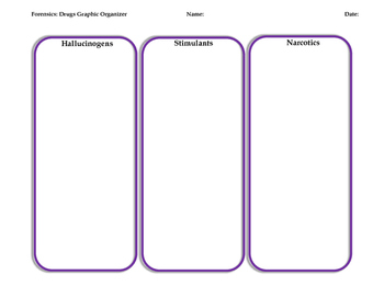 Hallucinogens, Stimulants, and Narcotics Graphic Organizer