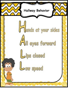 Hallway Behavior Anchor Chart