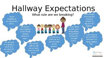 Hallway Expectations