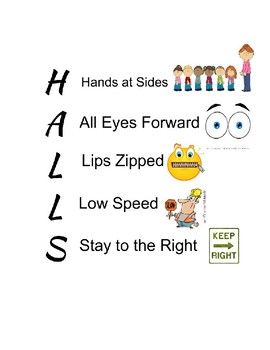 Hallway Expectations Sign