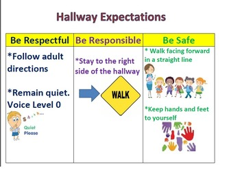 Hallway Positive Behavior Expectations Poster