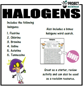 Periodic Table Halogens Fact Fan