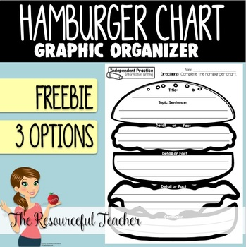 Hamburger Chart Graphic Organizer FREEBIE