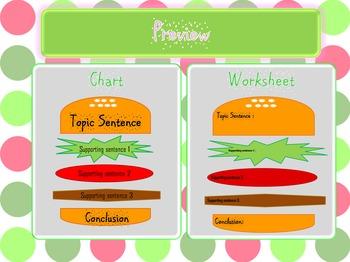 Hamburger Chart and Worksheet