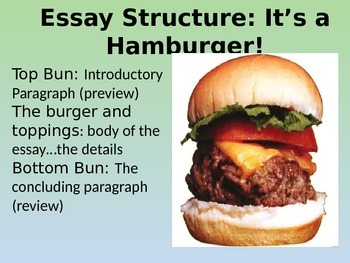 Hamburger Essay Mini-Lesson