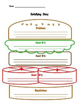 Hamburger Graphic Organizer Set