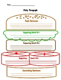 Hamburger Graphic Organizer Set