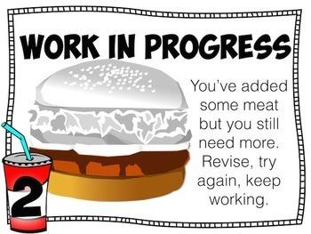 Hamburger Helper!  The Burger Rubric
