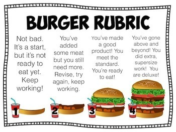 Hamburger Helper!  The Burger Rubric to Help Students Understand Grades or Score