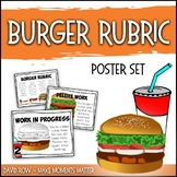 Hamburger Helper!  The Burger Rubric to Help Students Unde