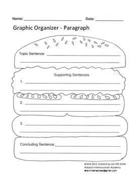 Hamburger Model - Paragraphs and Essays