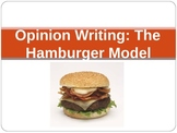 Hamburger Model Power Point for Opinion Writing