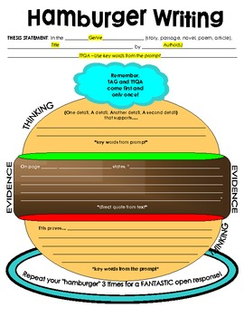 Hamburger Model for Open Response Questions