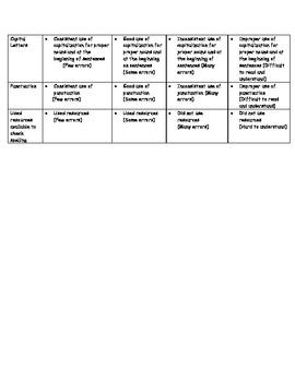 Hamburger Model for Paragraphs Rubric