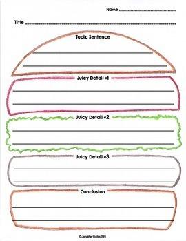 Hamburger Paragraph Craft and Organizers