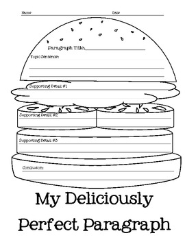 hamburger paragraph craftivity writing template by tangled with teaching