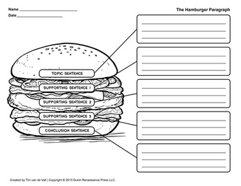 hamburger paragraph graphic organizer by tim van de vall tpt. Black Bedroom Furniture Sets. Home Design Ideas
