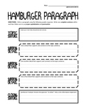 Hamburger Paragraph Graphic Organizer