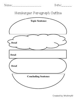 Hamburger Paragraph Model Graphic Organizer