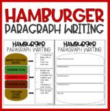 Hamburger Paragraph | How to Writing a Paragraph