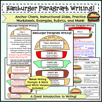hamburger writing by food for taught teachers pay teachers. Black Bedroom Furniture Sets. Home Design Ideas