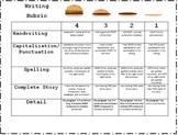 Hamburger Paragraph Writing Rubric