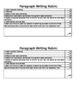 Hamburger Paragraph Writing Rubric