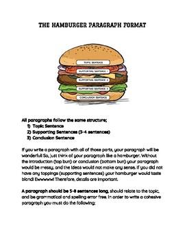 Hamburger Paragraph Writing Student Handout
