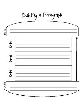 Hamburger Paragraphs - 3  details