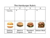 Hamburger Rubric