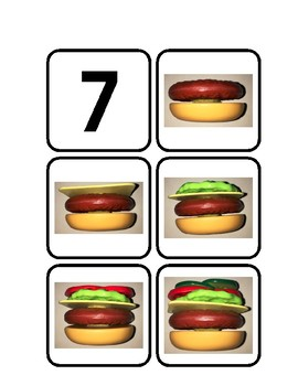 Hamburger Sequencing Picture