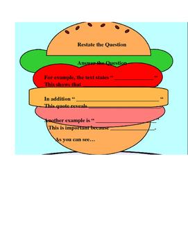 Hamburger Short Response