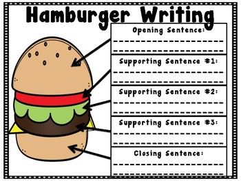 Hamburger Supporting Sentences Paragraph Writing {COLOR & Black&White} BUNDLE