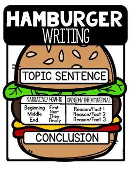 Hamburger Writing Anchor Chart