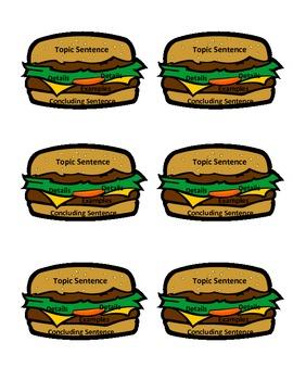 Hamburger Writing Model Small Version