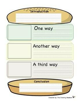 Hamburger Writing - Narrative, Informative, & Persuasive