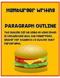 Hamburger Writing Outline (Paragraph)