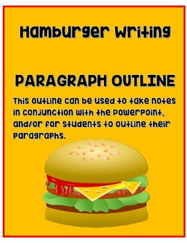 Hamburger Writing Outline (Paragraph)