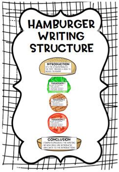 Hamburger Writing Structure