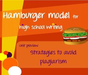 Hamburger model preview - Plagiarism discussion student handout