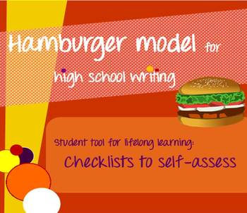 Hamburger model student checklists - quick self-assessments for HS writing