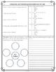 Hamburgers and Hotdogs Comparison Diagram and Comprehension Questions