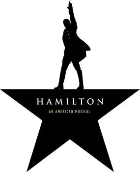 Hamilton I-Chart
