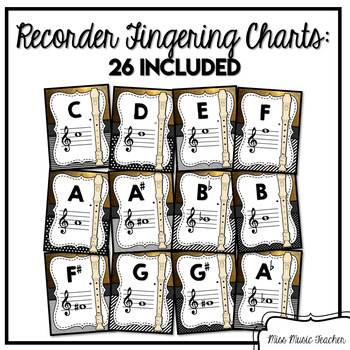 Hamilton-Inspired Recorder Fingering Charts Posters