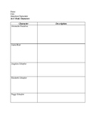 Hamilton (Musical) Act I Character Graphic Organizer