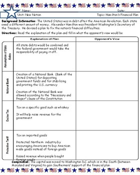 Hamilton's Financial Plan Graphic Organizer Worksheet with Answer Key