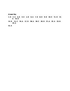 Hamlet 25 Multiple Choice Questions (PRINTS OUT NORAMALLY)