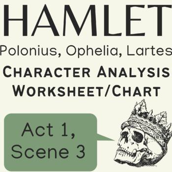 Hamlet Act 1 Scene 3:  Laertes, Polonius, and Ophelia Evaluation/Analysis Chart