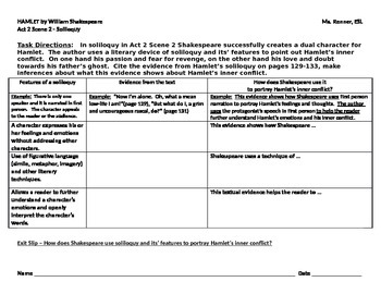 IR Hamlet Act 2 Scene 2 - Analyzing and evaluating soliloquy Worksheet
